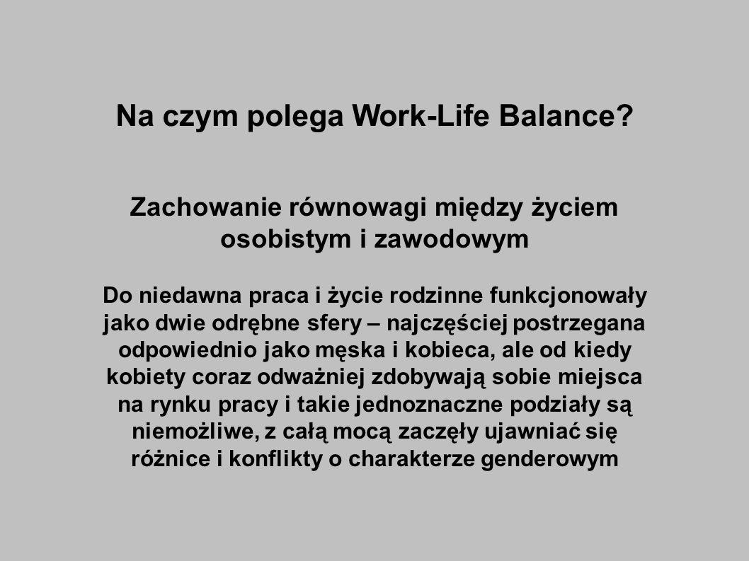 Na czym polega Work-Life Balance Zachowanie równowagi między życiem