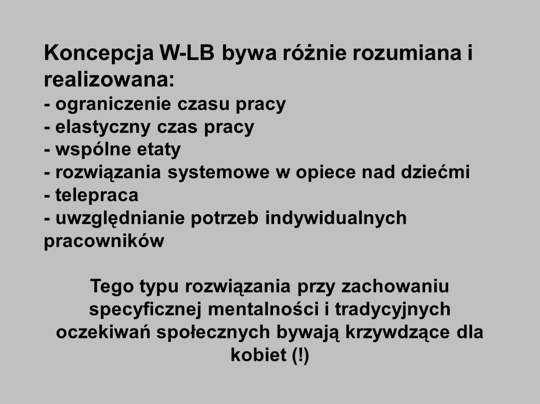 Koncepcja W-LB bywa różnie rozumiana i realizowana: