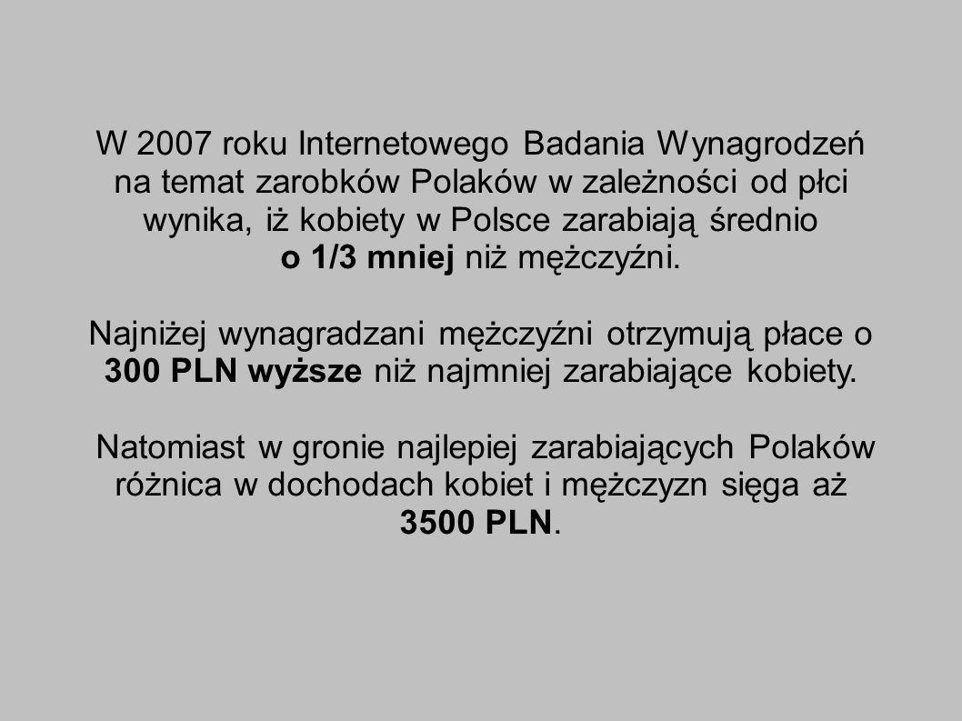 W 2007 roku Internetowego Badania Wynagrodzeń na temat zarobków Polaków w zależności od płci wynika, iż kobiety w Polsce zarabiają średnio