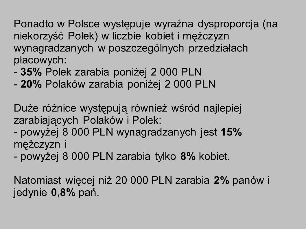 Ponadto w Polsce występuje wyraźna dysproporcja (na niekorzyść Polek) w liczbie kobiet i mężczyzn wynagradzanych w poszczególnych przedziałach płacowych: