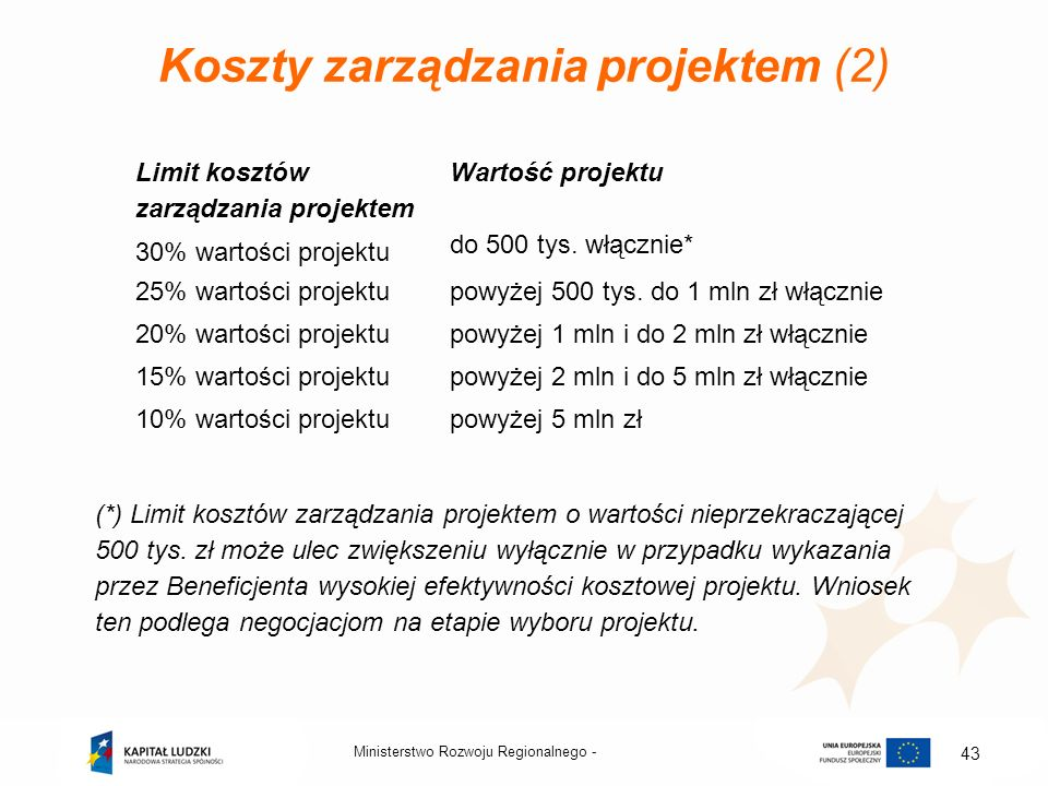 Koszty zarządzania projektem (2)