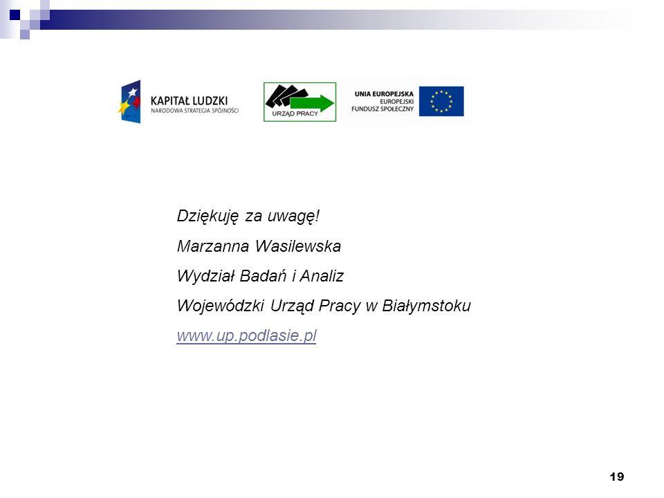 Dziękuję za uwagę! Marzanna Wasilewska. Wydział Badań i Analiz. Wojewódzki Urząd Pracy w Białymstoku.