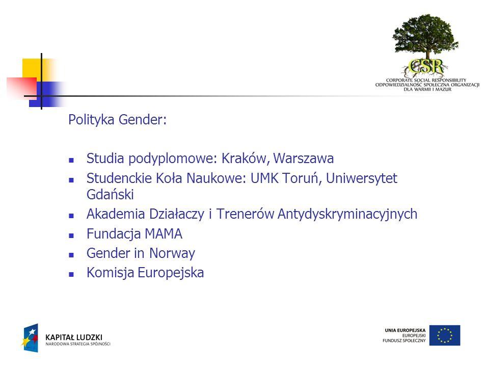 Polityka Gender: Studia podyplomowe: Kraków, Warszawa. Studenckie Koła Naukowe: UMK Toruń, Uniwersytet Gdański.