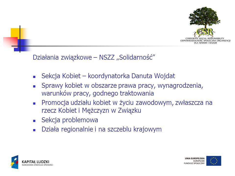 """Działania związkowe – NSZZ """"Solidarność"""
