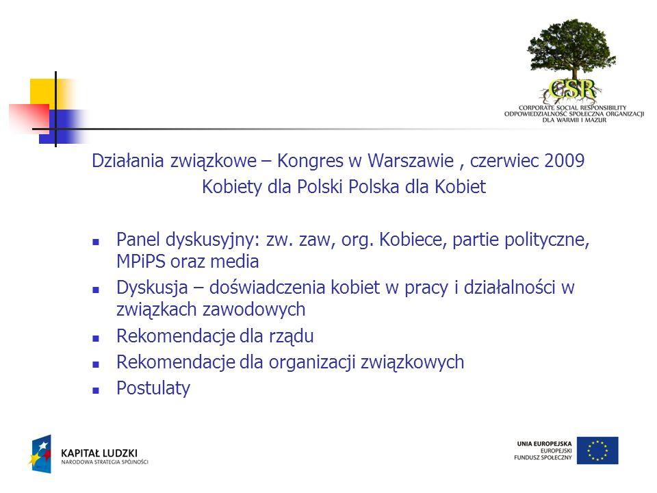Kobiety dla Polski Polska dla Kobiet