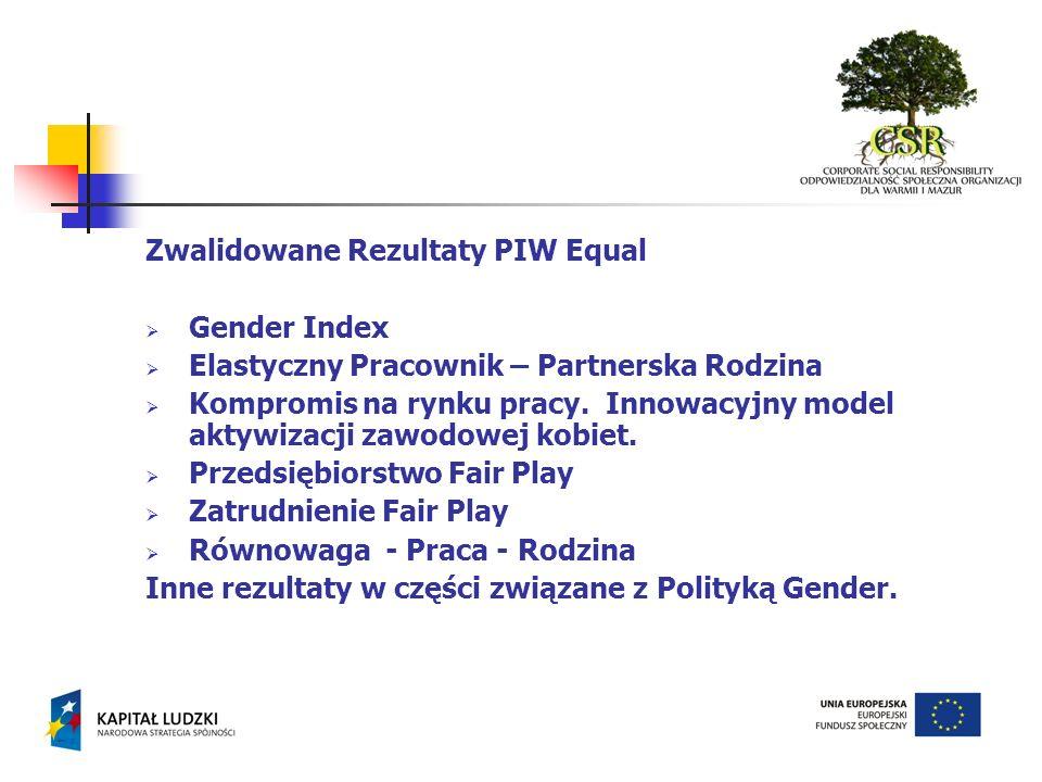 Zwalidowane Rezultaty PIW Equal