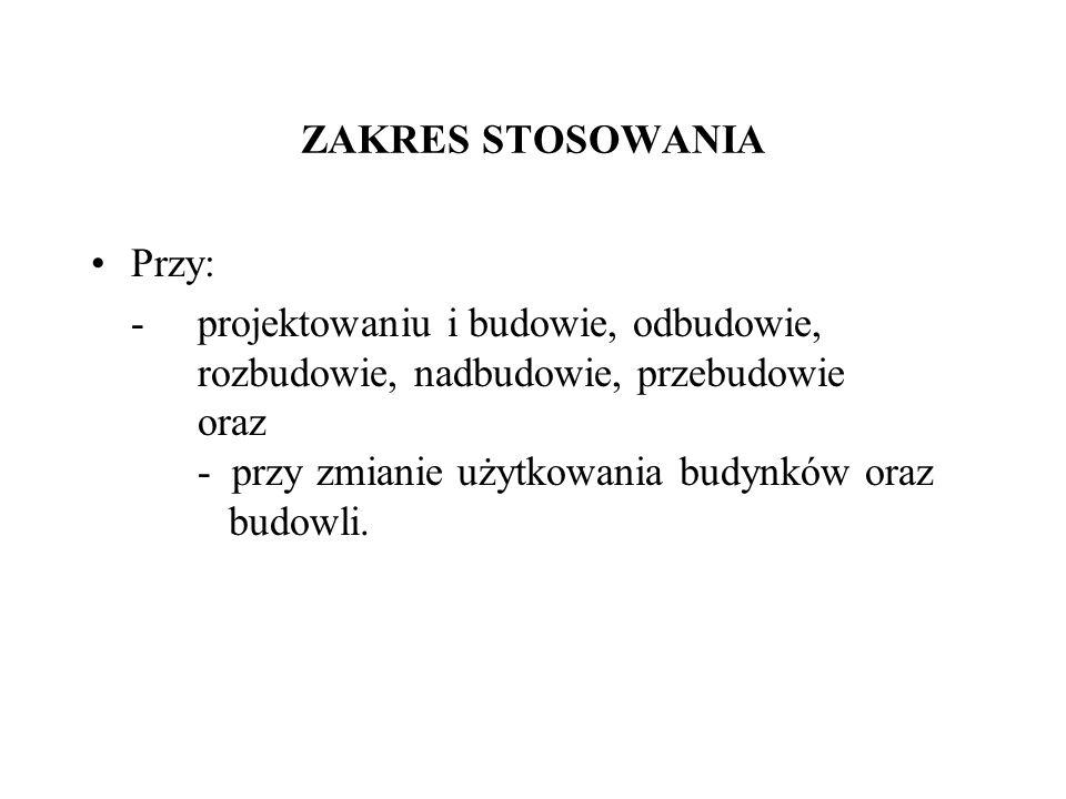 ZAKRES STOSOWANIA Przy: