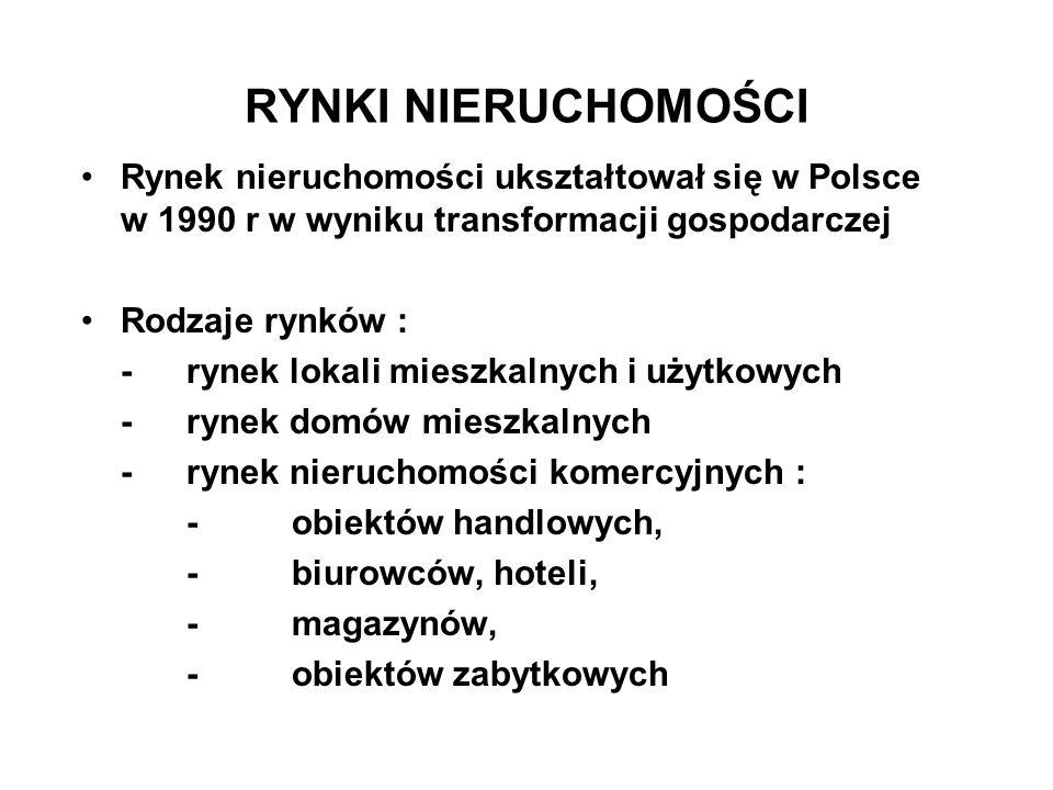 RYNKI NIERUCHOMOŚCI Rynek nieruchomości ukształtował się w Polsce w 1990 r w wyniku transformacji gospodarczej.