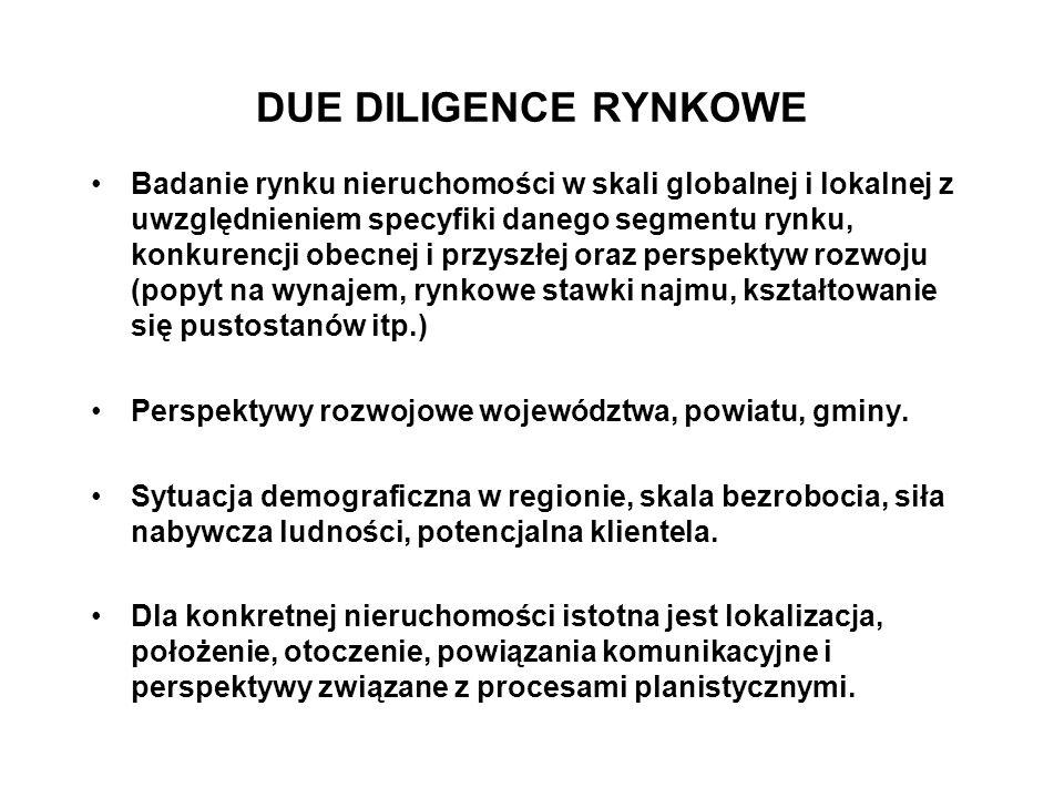 DUE DILIGENCE RYNKOWE