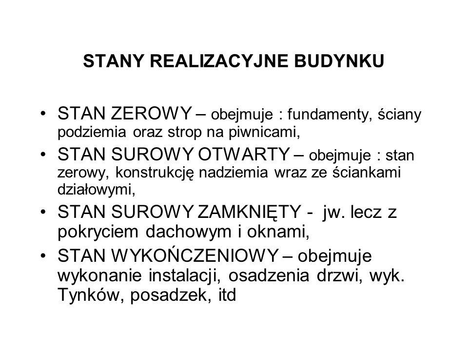STANY REALIZACYJNE BUDYNKU