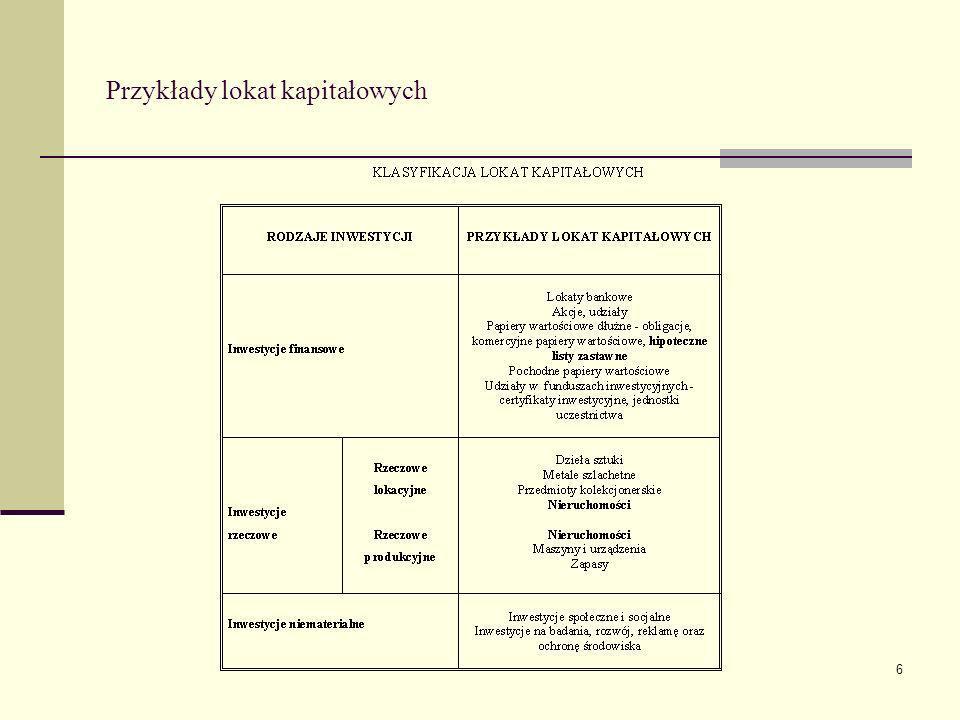 Przykłady lokat kapitałowych