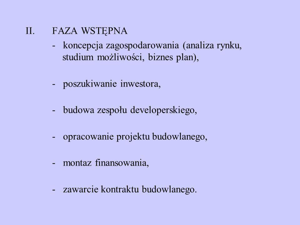 FAZA WSTĘPNA- koncepcja zagospodarowania (analiza rynku, studium możliwości, biznes plan),