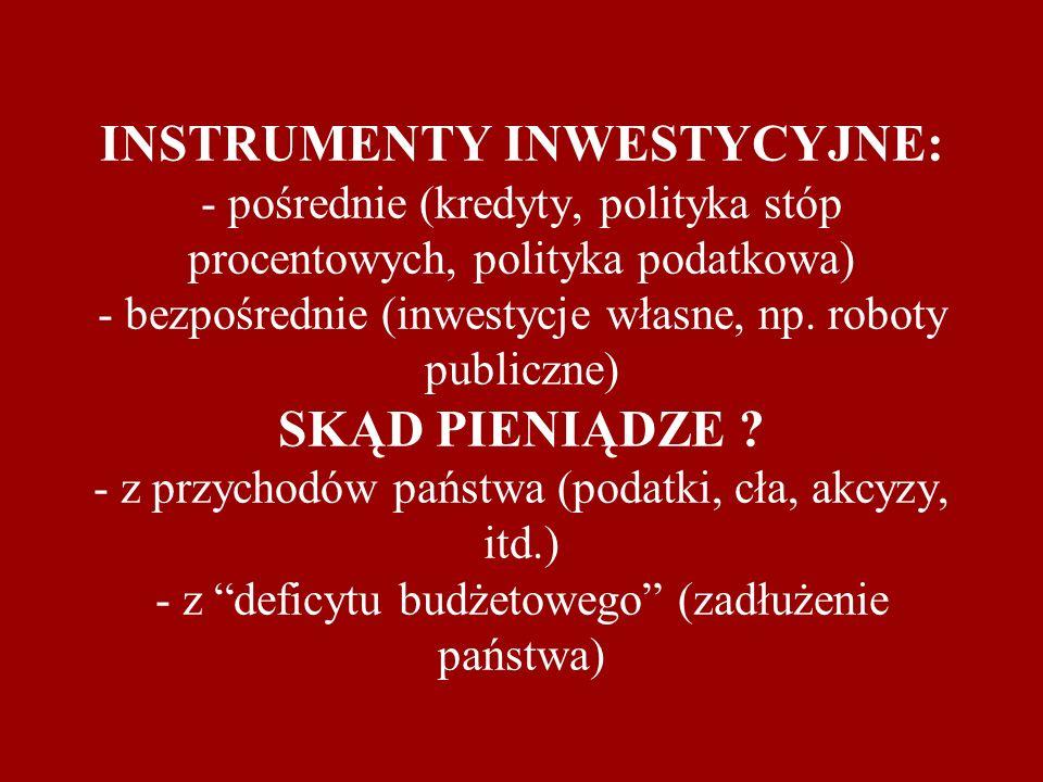 INSTRUMENTY INWESTYCYJNE: - pośrednie (kredyty, polityka stóp procentowych, polityka podatkowa) - bezpośrednie (inwestycje własne, np.