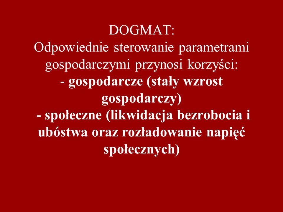 DOGMAT: Odpowiednie sterowanie parametrami gospodarczymi przynosi korzyści: - gospodarcze (stały wzrost gospodarczy) - społeczne (likwidacja bezrobocia i ubóstwa oraz rozładowanie napięć społecznych)