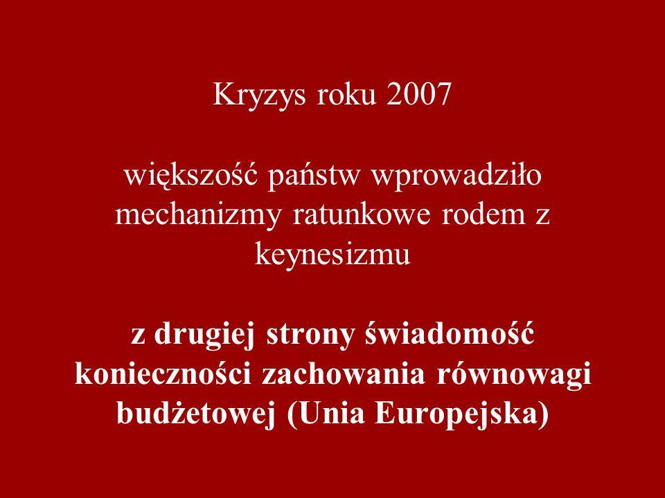Kryzys roku 2007 większość państw wprowadziło mechanizmy ratunkowe rodem z keynesizmu z drugiej strony świadomość konieczności zachowania równowagi budżetowej (Unia Europejska)