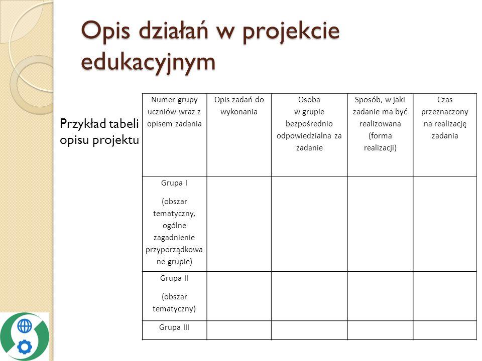 Opis działań w projekcie edukacyjnym