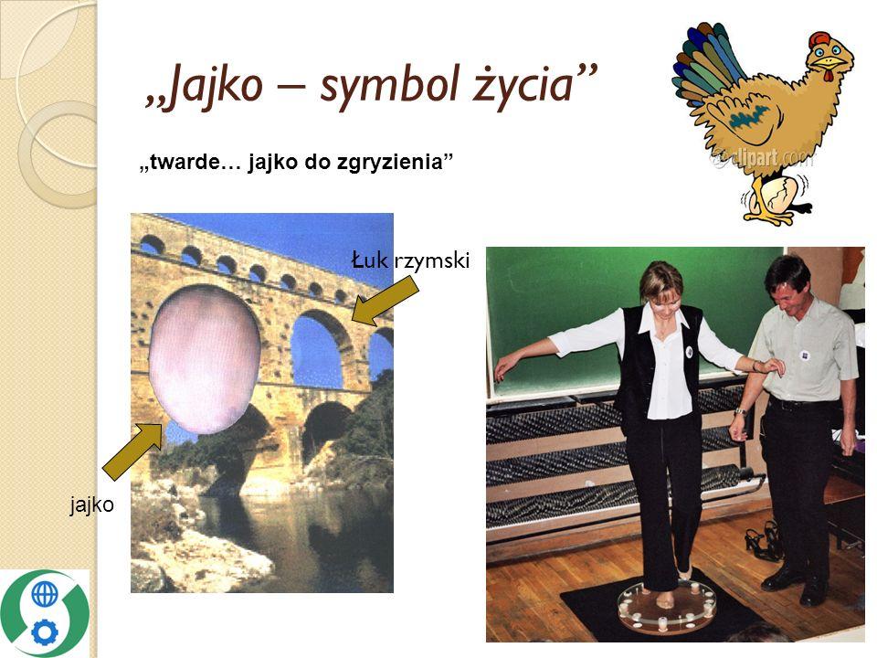 """""""Jajko – symbol życia """"twarde… jajko do zgryzienia Łuk rzymski jajko"""