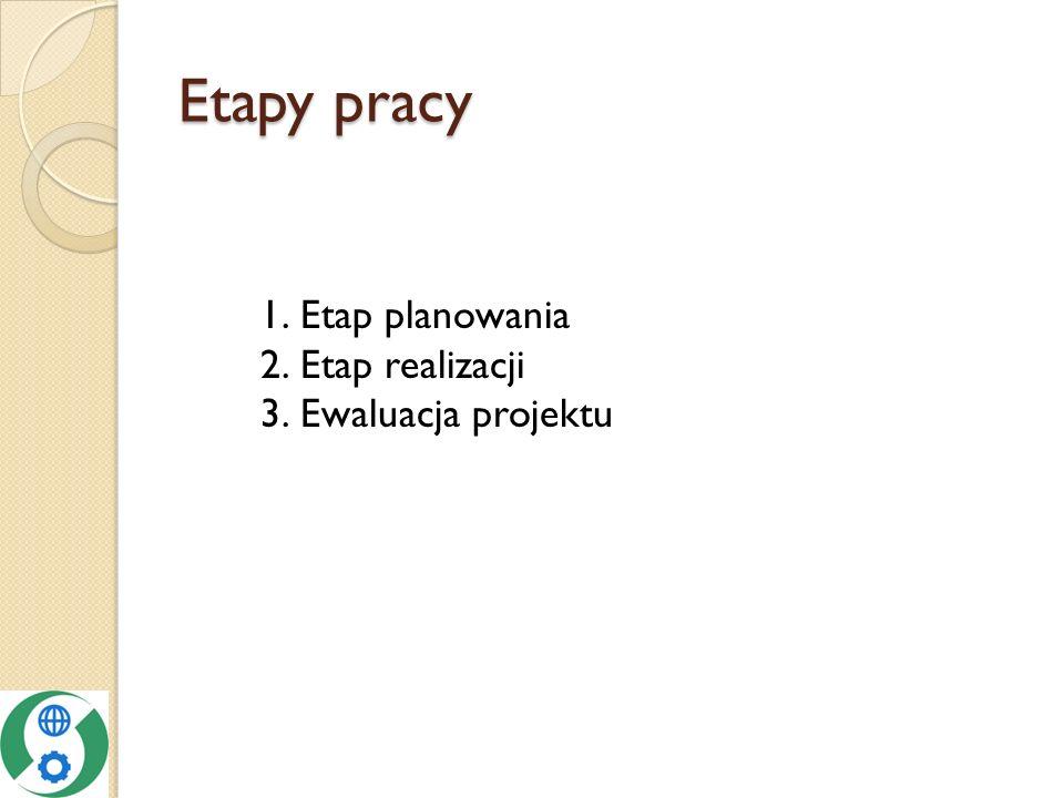 Etapy pracy Etap planowania Etap realizacji Ewaluacja projektu