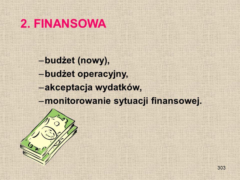 2. FINANSOWA budżet (nowy), budżet operacyjny, akceptacja wydatków,