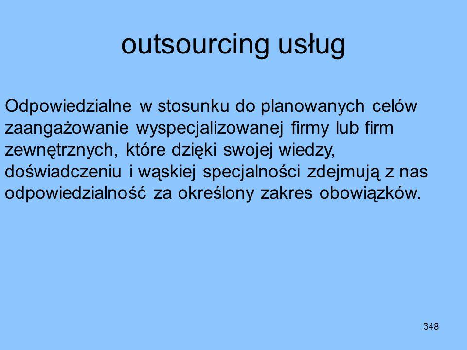 outsourcing usług