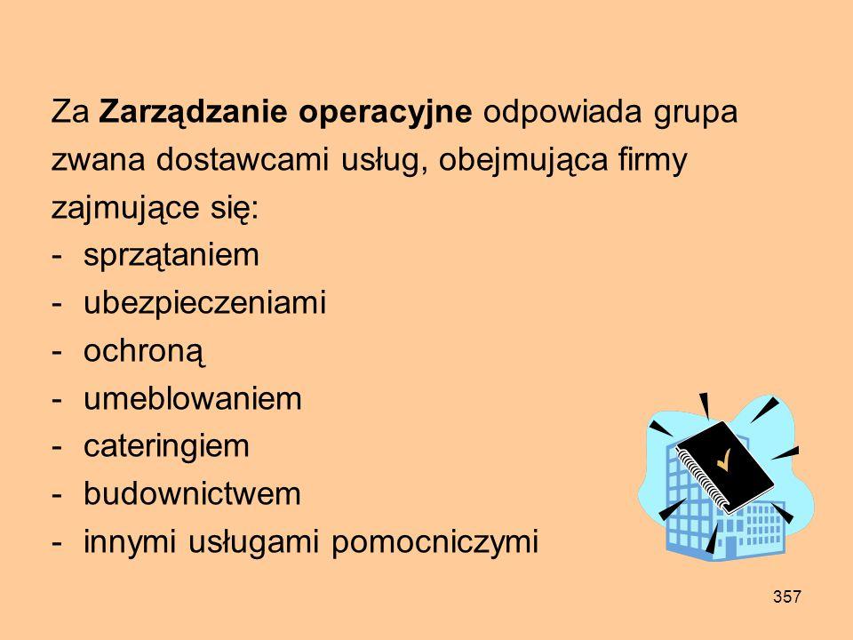 Za Zarządzanie operacyjne odpowiada grupa