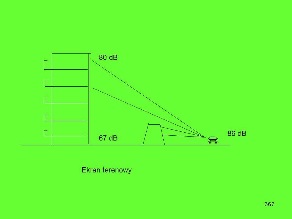 80 dB  86 dB 67 dB Ekran terenowy