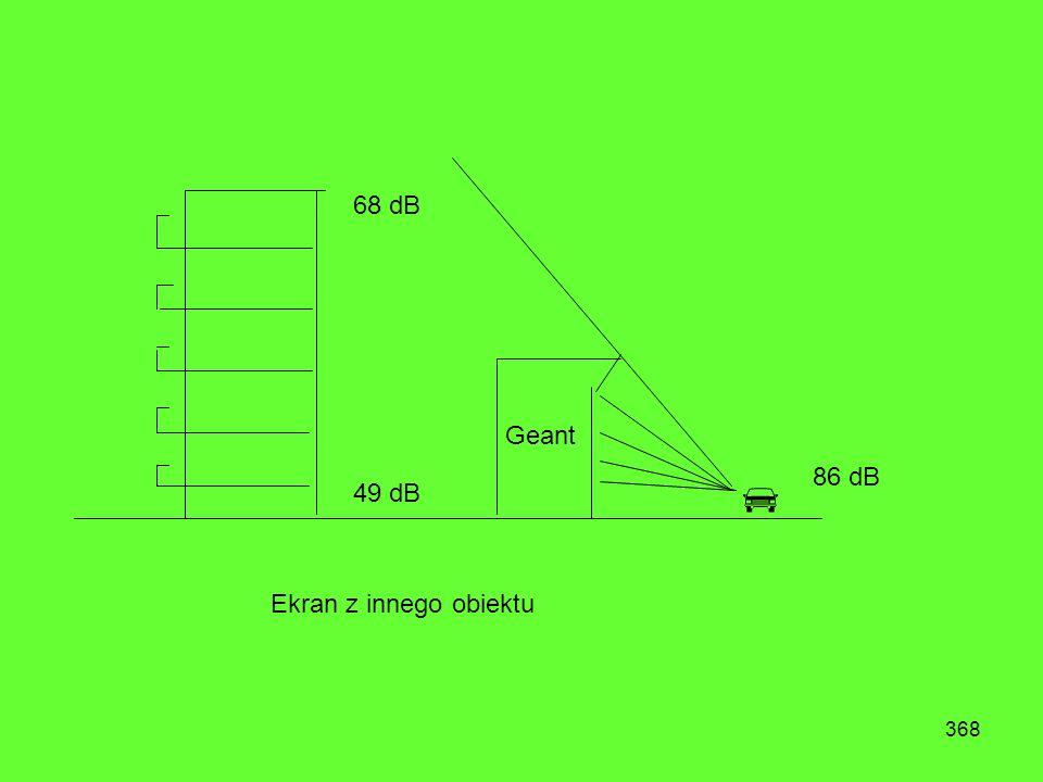 68 dB Geant  86 dB 49 dB Ekran z innego obiektu