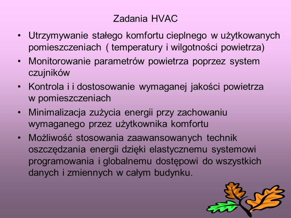 Zadania HVAC Utrzymywanie stałego komfortu cieplnego w użytkowanych pomieszczeniach ( temperatury i wilgotności powietrza)