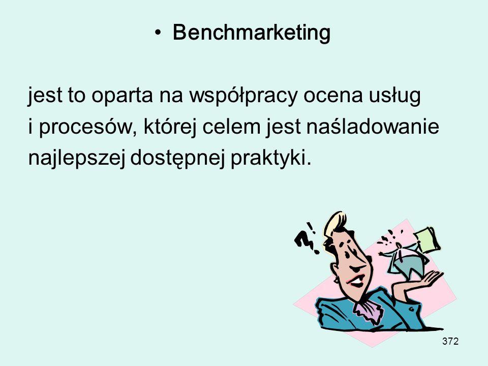 Benchmarketing jest to oparta na współpracy ocena usług. i procesów, której celem jest naśladowanie.