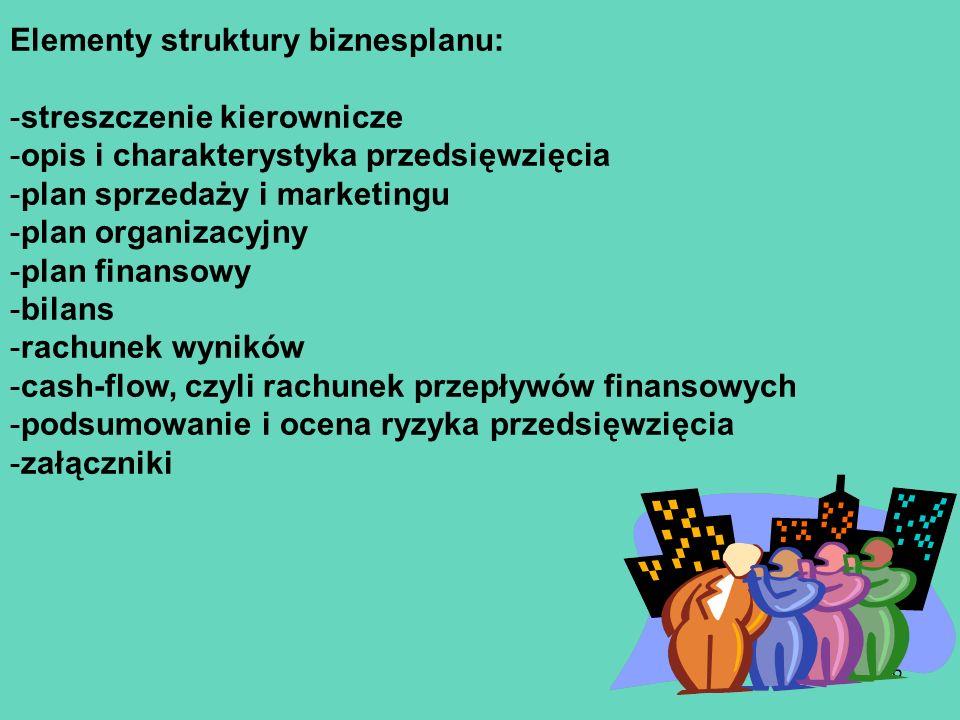 Elementy struktury biznesplanu: