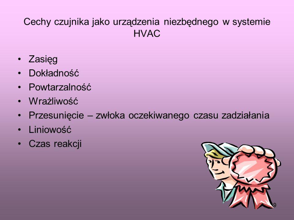 Cechy czujnika jako urządzenia niezbędnego w systemie HVAC
