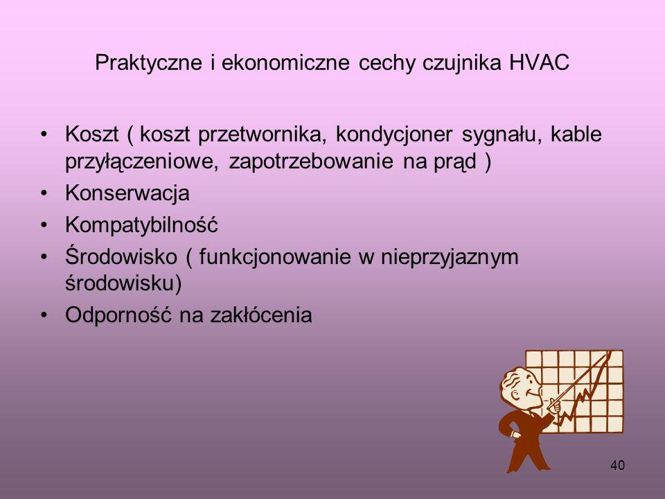 Praktyczne i ekonomiczne cechy czujnika HVAC