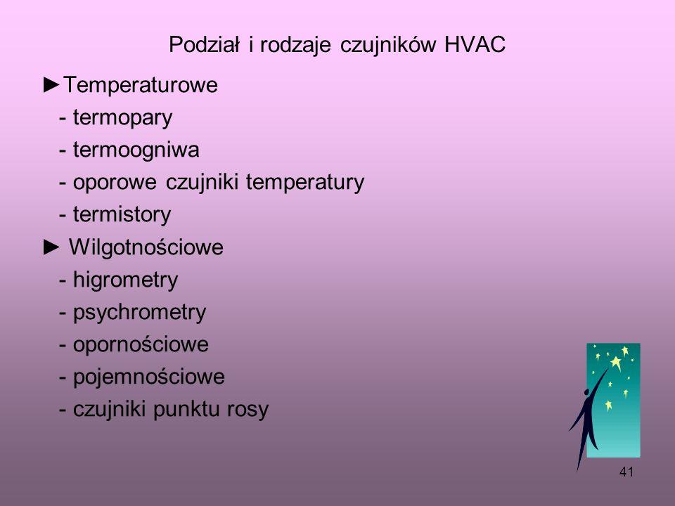 Podział i rodzaje czujników HVAC