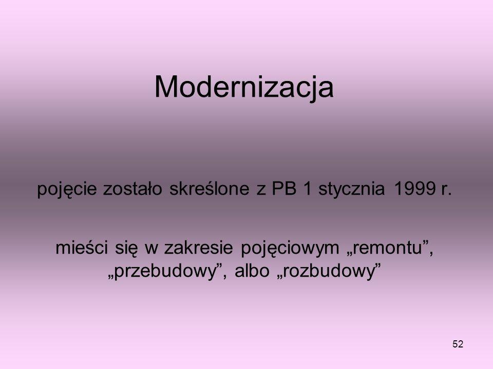 Modernizacja pojęcie zostało skreślone z PB 1 stycznia 1999 r