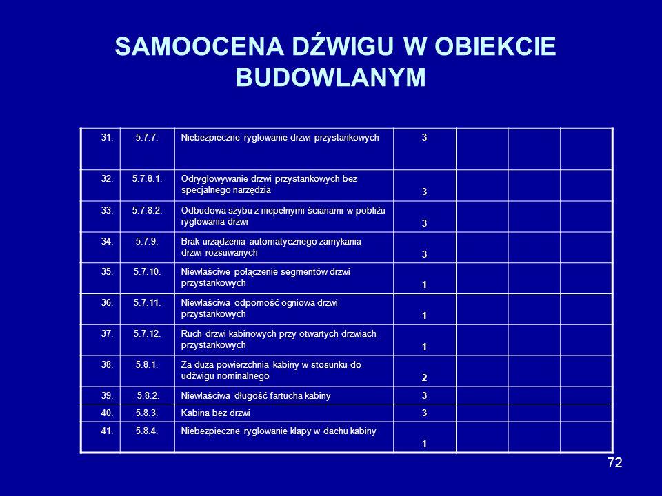 SAMOOCENA DŹWIGU W OBIEKCIE BUDOWLANYM