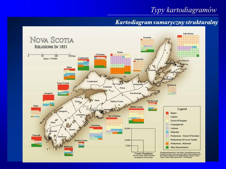 Typy kartodiagramów Kartodiagram sumaryczny strukturalny