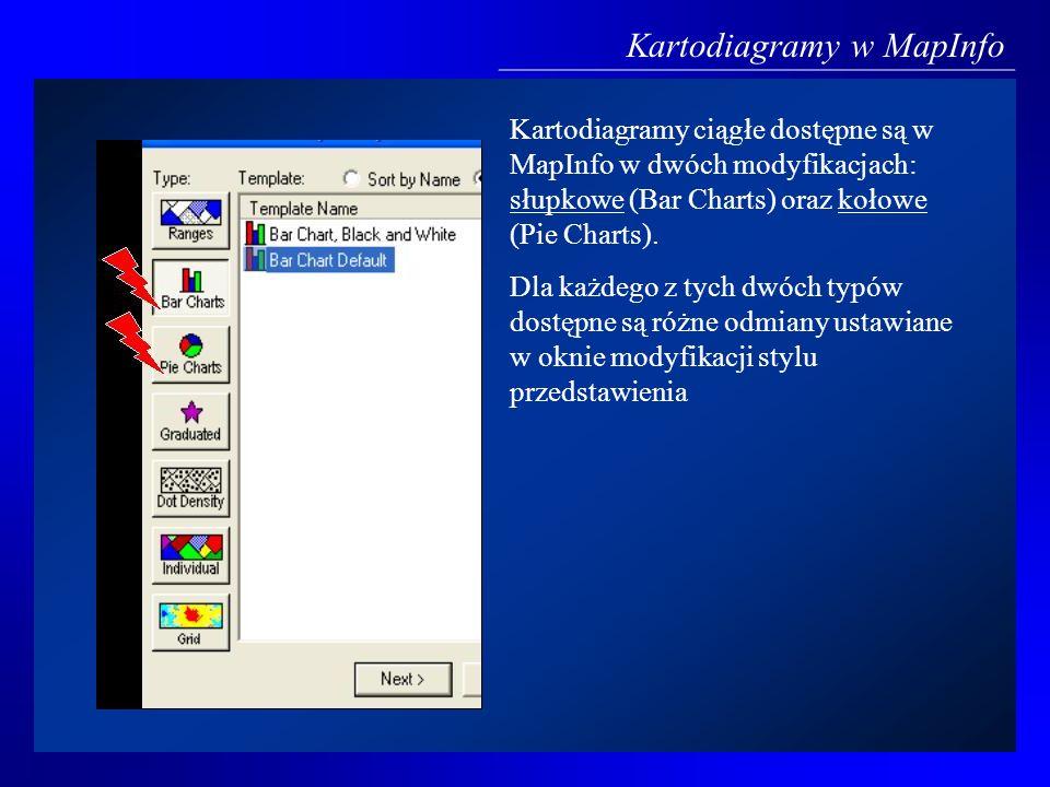 Kartodiagramy w MapInfo