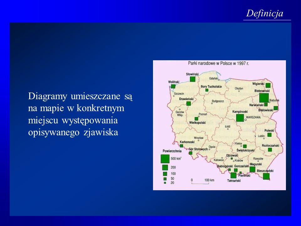 Definicja Diagramy umieszczane są na mapie w konkretnym miejscu występowania opisywanego zjawiska