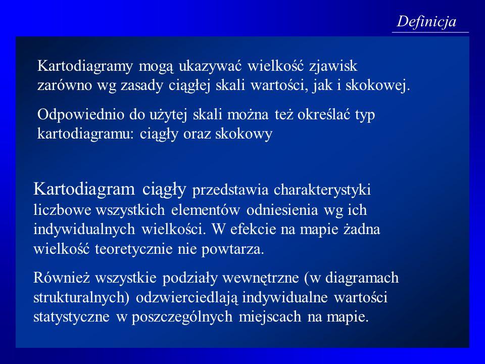 Definicja Kartodiagramy mogą ukazywać wielkość zjawisk zarówno wg zasady ciągłej skali wartości, jak i skokowej.