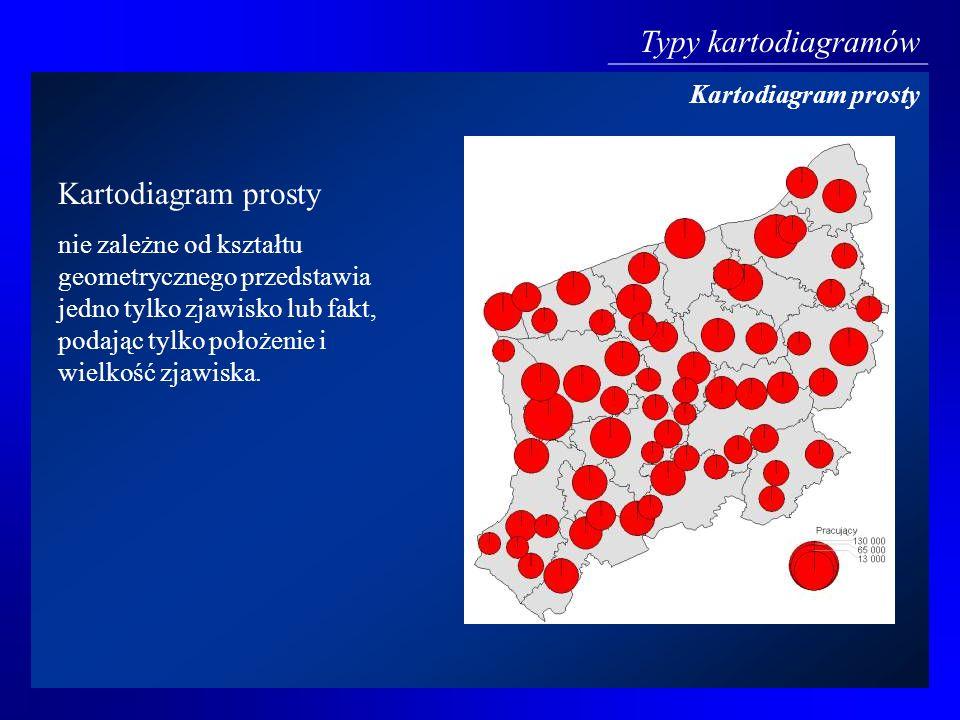 Typy kartodiagramów Kartodiagram prosty Kartodiagram prosty
