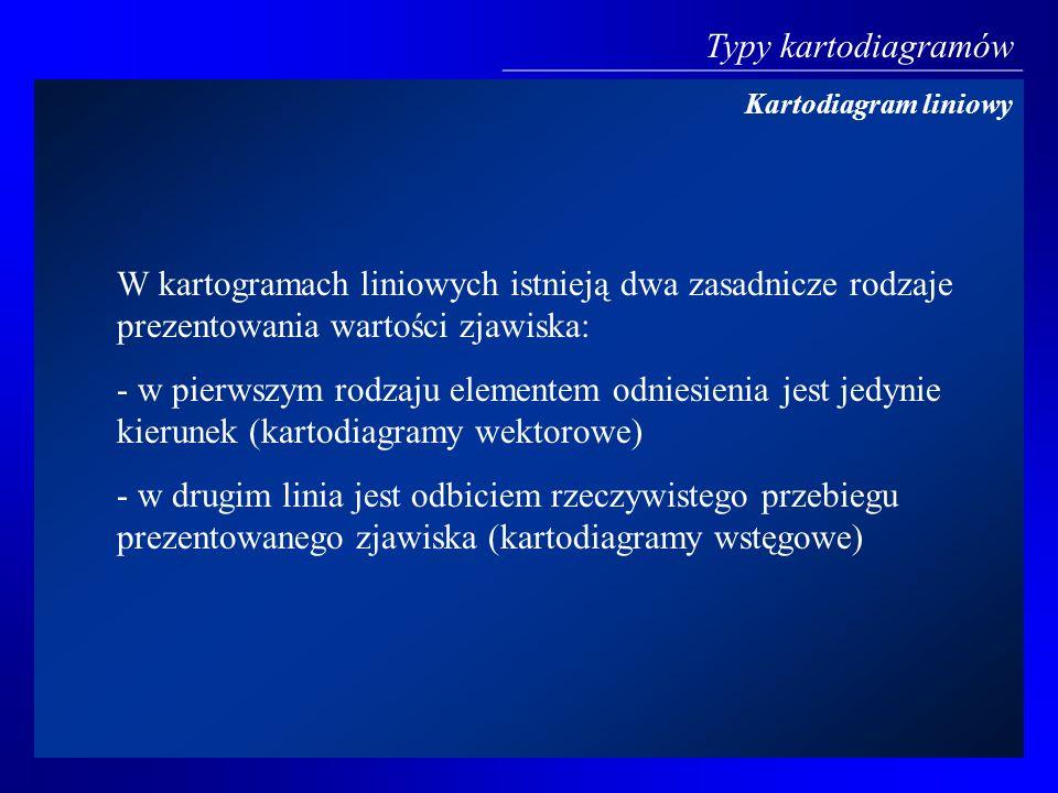 Typy kartodiagramówKartodiagram liniowy. W kartogramach liniowych istnieją dwa zasadnicze rodzaje prezentowania wartości zjawiska:
