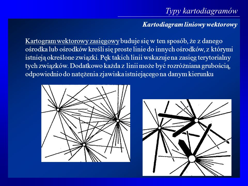 Typy kartodiagramów Kartodiagram liniowy wektorowy