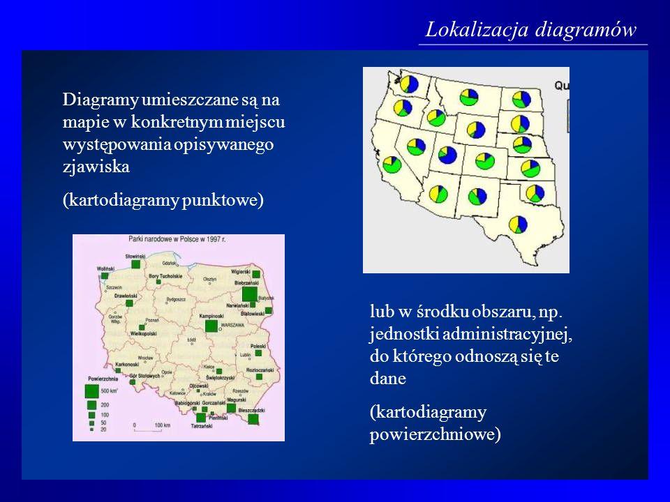 Lokalizacja diagramów