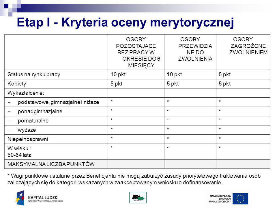 Etap I - Kryteria oceny merytorycznej