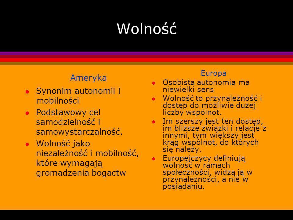 Wolność Ameryka Europa Synonim autonomii i mobilności