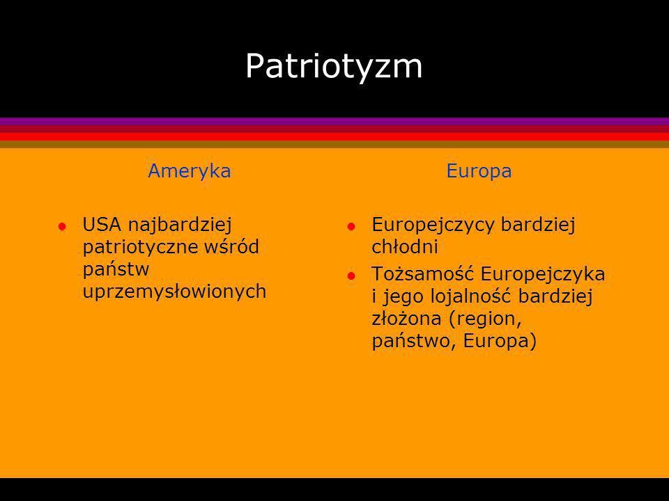 Patriotyzm Ameryka. USA najbardziej patriotyczne wśród państw uprzemysłowionych. Europa. Europejczycy bardziej chłodni.