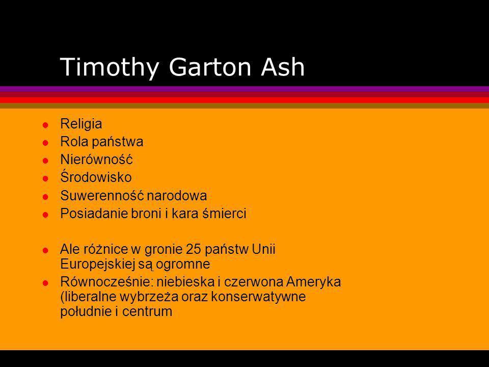 Timothy Garton Ash Religia Rola państwa Nierówność Środowisko