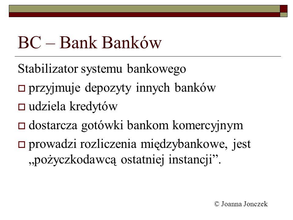 BC – Bank Banków Stabilizator systemu bankowego