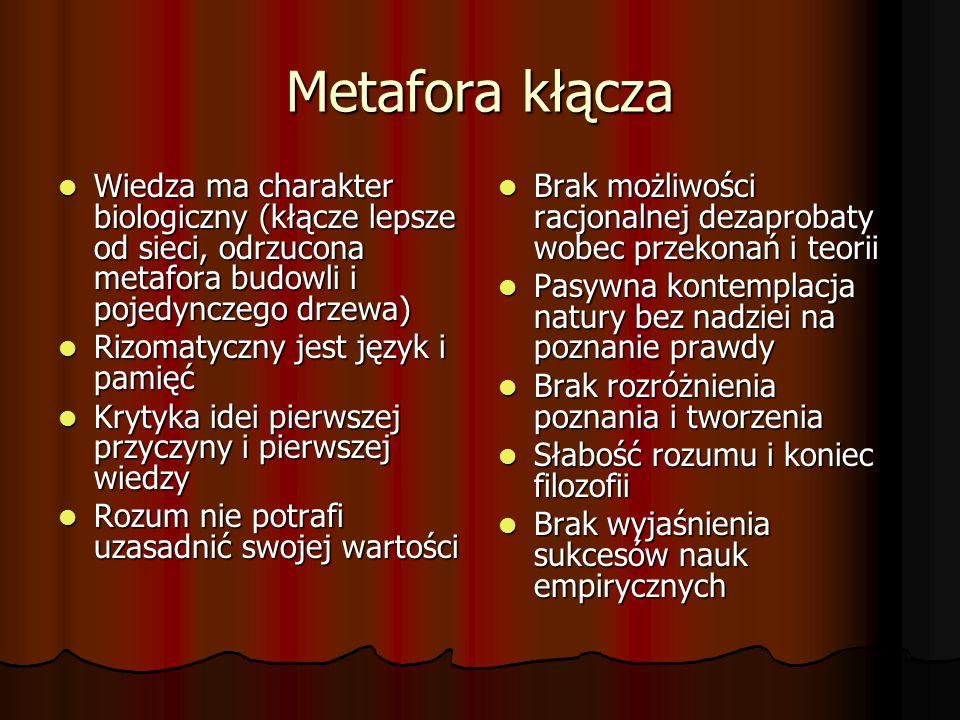 Metafora kłącza Wiedza ma charakter biologiczny (kłącze lepsze od sieci, odrzucona metafora budowli i pojedynczego drzewa)