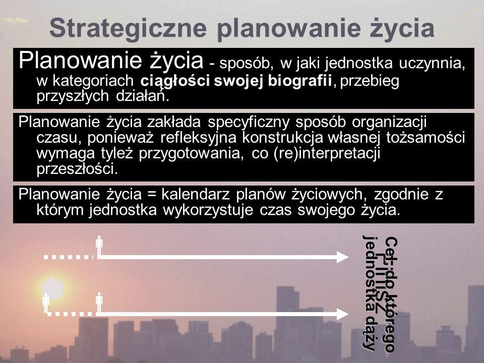 Strategiczne planowanie życia